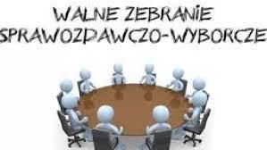 Wybory Zarządu
